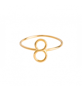 Capital Numerology Ring
